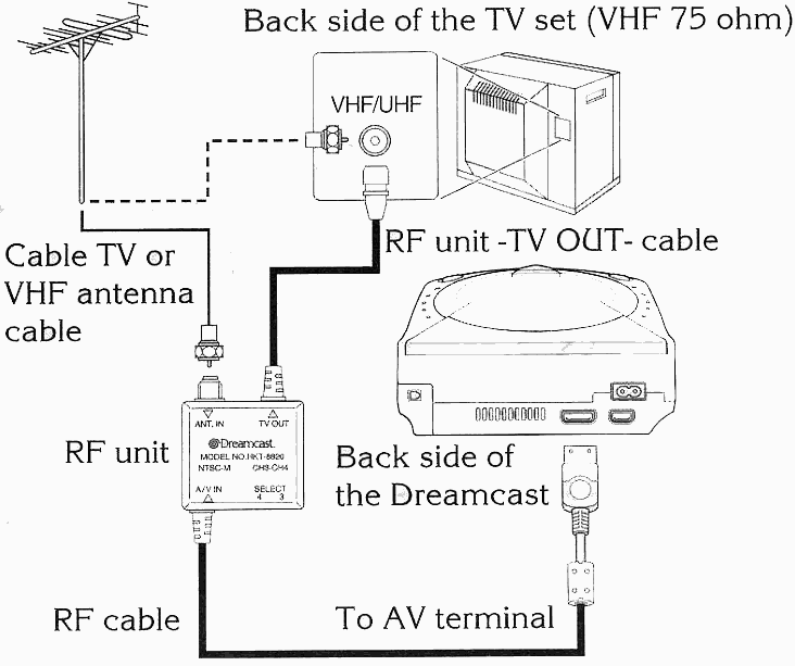 Sega Dreamcast 2 Wiring Diagrams moreover Doku further Sega Genesis Wiring Diagram moreover Indexx2 as well Gamecube Schematic Diagram. on sega genesis wiring diagram